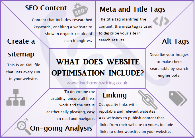 website optimisation, optimise a website, improve a website, website improvement, optimise my website
